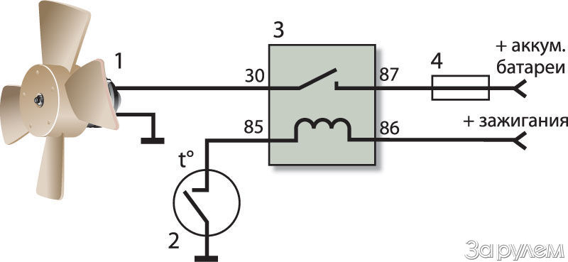 Электровентилятор 1 включается